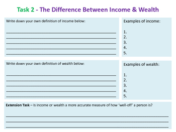 Income & Wealth - Inequality, Distribution of Income & Poverty - Economics