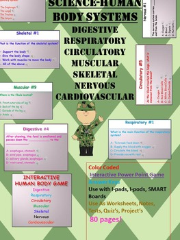Human Body Systems PowerPoint - All Seven Body Systems
