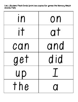 Incorporating Sight Words into EngageNY's Skill Strand for Kindergarten
