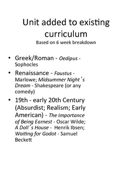 Incorporating Theatre History into Theatre I - Yearlong Curriculum