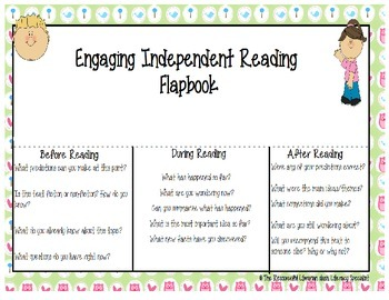 Guided Independent Reading Flipbook Before, During and Aft