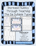 Increase Fluency and Decoding with the Six Syllable Types