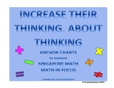 Singapore Math Increase Their Thinking Anchor Charts