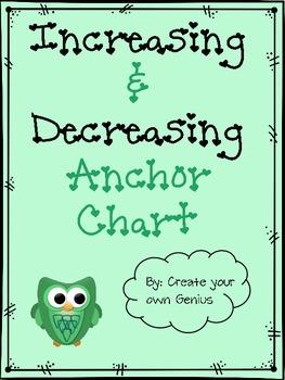 Increasing & Decreasing Numbers Anchor Chart
