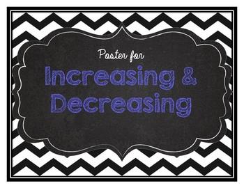 Increasing and Decreasing Poster Chevron