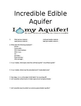 Incredible Edible Aquifer Lab