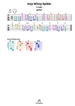 Incy Wincy Spider (G) tabs 4 recorder guitar ukulele harm