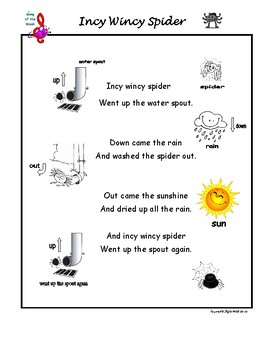 Incy Wincy Spider - Song / Nursery Rhyme for Kids