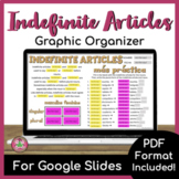 Indefinite Article Graphic Organizer