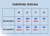 Indefinite Articles Activity Bundle