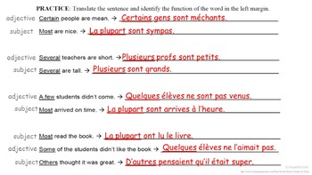Indefinite Expressions of Quantity: French Quick Lesson
