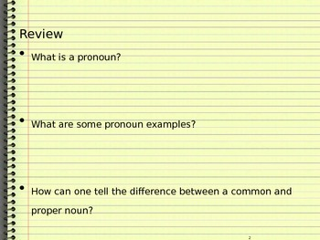 Indefinite Pronouns PowerPoint-EDITABLE