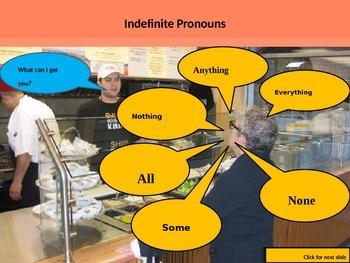 Indefinite Pronouns & S-V Agreement