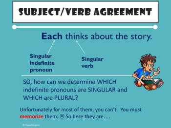 Indefinite Pronouns in Subject Verb Agreement and Pronoun Antecedent Agreement