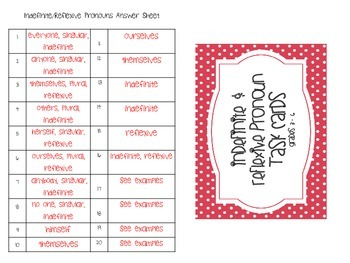 Indefinite & Reflexive Pronoun Task Cards (Grades 3 - 6)