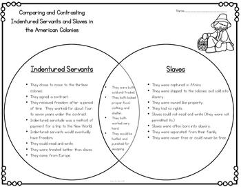 Indentured Servants & Slaves Diagram & Comprehension ...