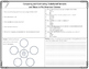 Indentured Servants & Slaves Diagram & Comprehension Questions