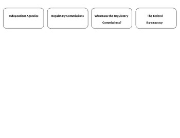 Independent Agencies And Regulatory Commissions Graphic Organizer (with Key)
