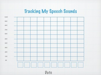Independent Articulation Tracking Chart