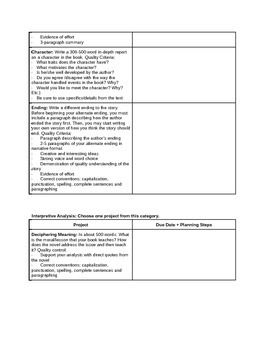 Independent Book Project - Assignment Menu and Guidelines