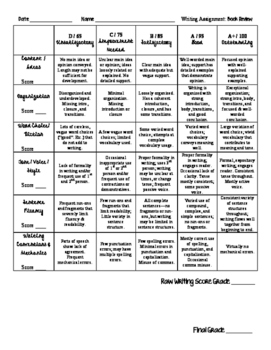 Independent Book Review Writing Assignment with Checklist and Rubric