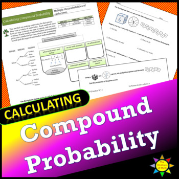 Independent Compound Probability