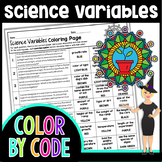 INDEPENDENT & DEPENDENT VARIABLES SCIENCE COLOR BY NUMBER,