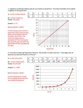 Independent Dependent Linear Nonlinear Modeling Worksheet