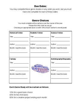Independent Genre Reading Project - Middle School