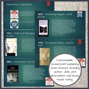 Independent Novel Project - AP Literature
