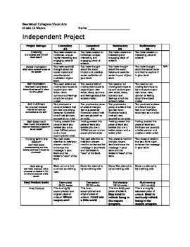 Independent Project Marking Sheet