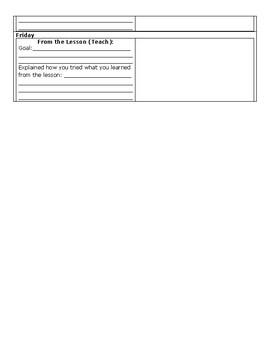 Independent RWS Notes Sheet