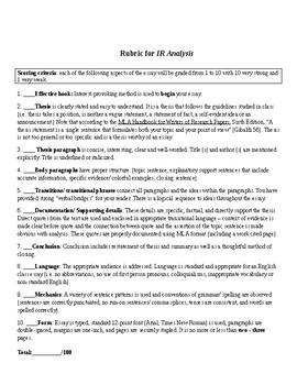 Independent Reading Analysis