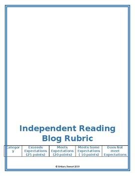 Independent Reading Blog