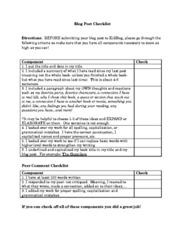 Independent Reading Blog Post Checklist