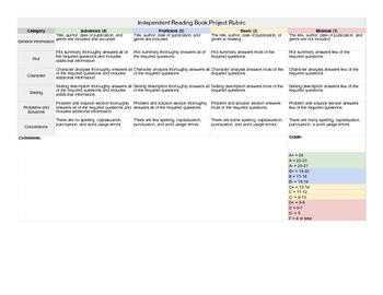 Independent Reading Book Project Rubric