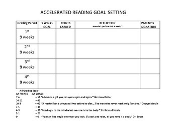 Independent Reading Goal Setting Sheet