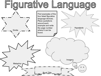 Independent Reading Graphic Organizers
