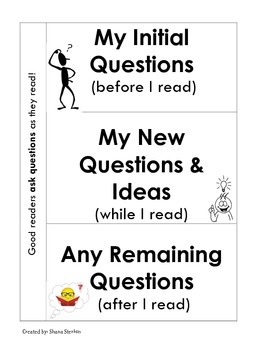 Independent Reading Journal Printables - Non-Fiction and Fiction Strategies