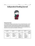 Independent Reading Journal/Reader Response Journal