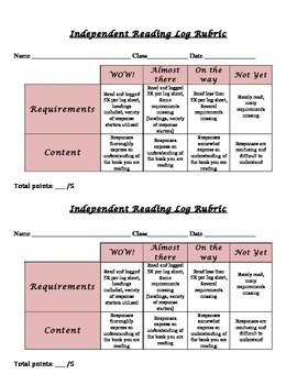 Independent Reading Log with Rubric