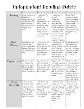 Independent Reading: Mini-Lessons, Journal Responses, and Rubrics