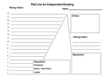 Independent Reading Plot Line