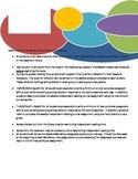 Independent Reading Procedures for Readers Workshop