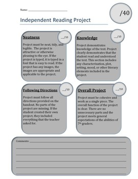 8 Independent Reading Projects With Universal Rubric