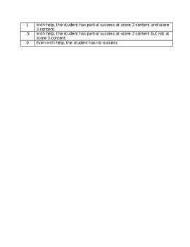 Independent Reading Response Assignment and Rubric
