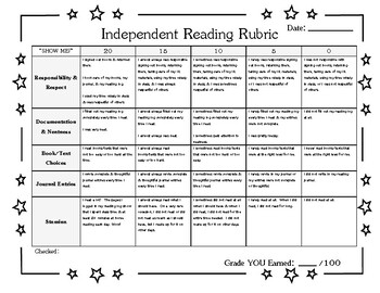 Independent Reading Rubric: Reader's Workshop