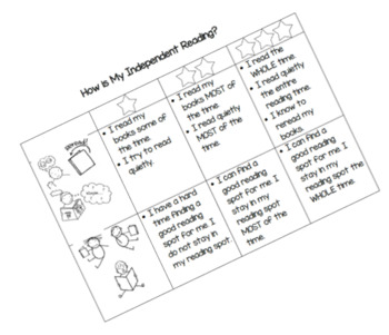 Independent Reading Rubric EDITABLE