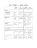 Independent Reading Rubric - Great for Junior/Intermediate Grades