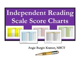 Independent Reading Scale Score Charts (Set of Five)